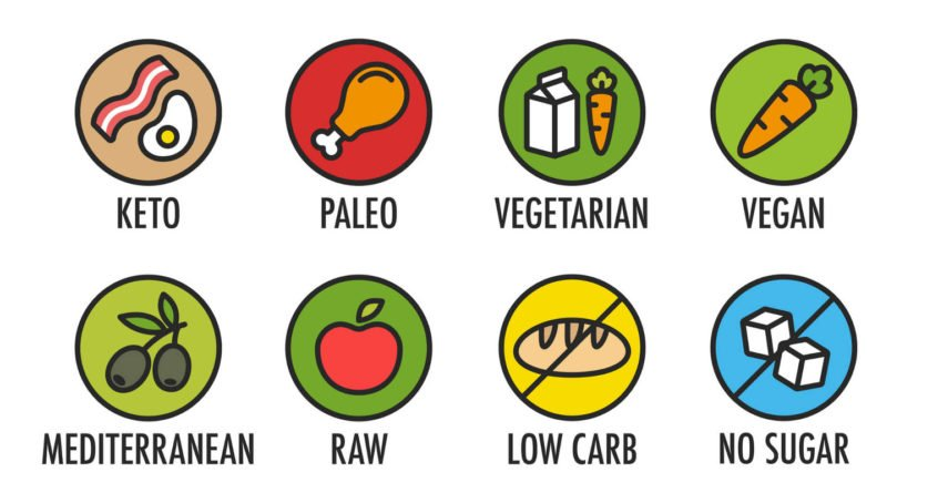 different diets icons